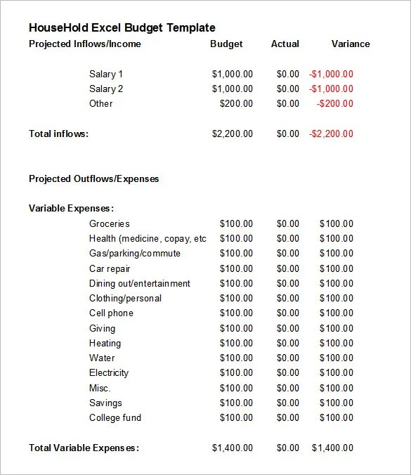 Excel Budget Template - 25+ Free Excel Documents Download | Free ...