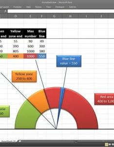 Special excel chart template also templates free  premium rh