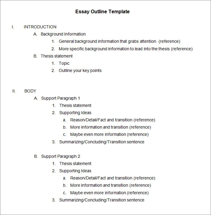 Formal Outline Template Free Apa Template Essay Format Template