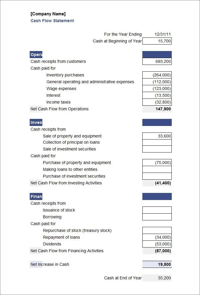 6 Best Cash Flow Statement Templates Word Excel AI Free Amp Premium Templates