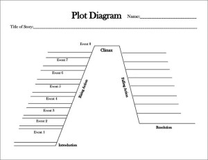 Plot Diagram Template  Free Word, Excel Documents