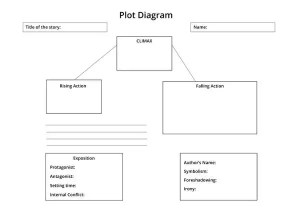 Plot Diagram Template  Free Word, Excel Documents