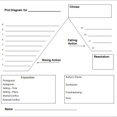 Phase Diagram Blank Template Jeep Wrangler Jk Trailer Wiring Plot Free Word Excel Documents Download
