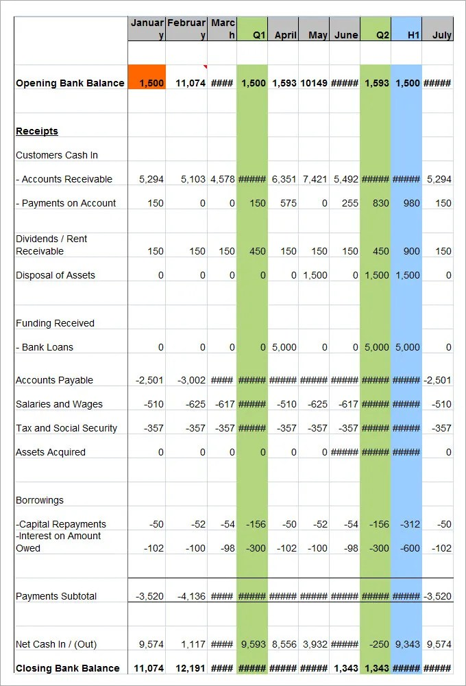 Cash Flow Statement Template | Free & Premium Templates