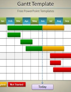 Gantt chart sample template in power point also  free sampleexample format download rh