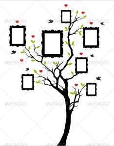 Blank family tree template with vintage frames also chart free excel word documents download rh