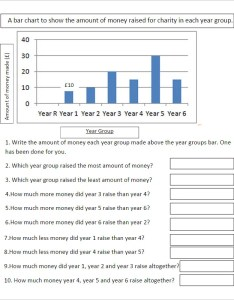 Charity bar graph worksheet template also sample templates free pdf documents rh