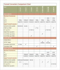 Product Comparison Template. select product comparison