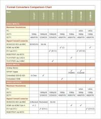 Product Comparison Template. select product comparison ...