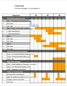 Free gantt chart blank template also excel pdf documents download rh