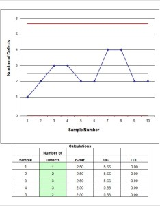 Sample quality control chart template also free excel documents download rh