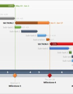Simple project gantt chart template also free excel pdf documents download rh