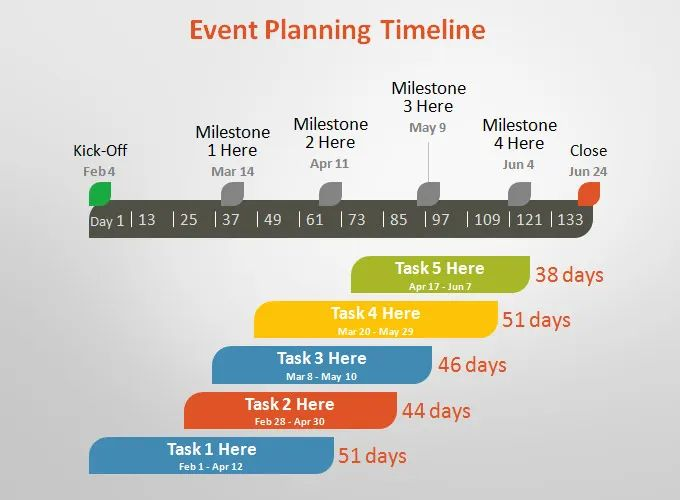 timeline of events template word