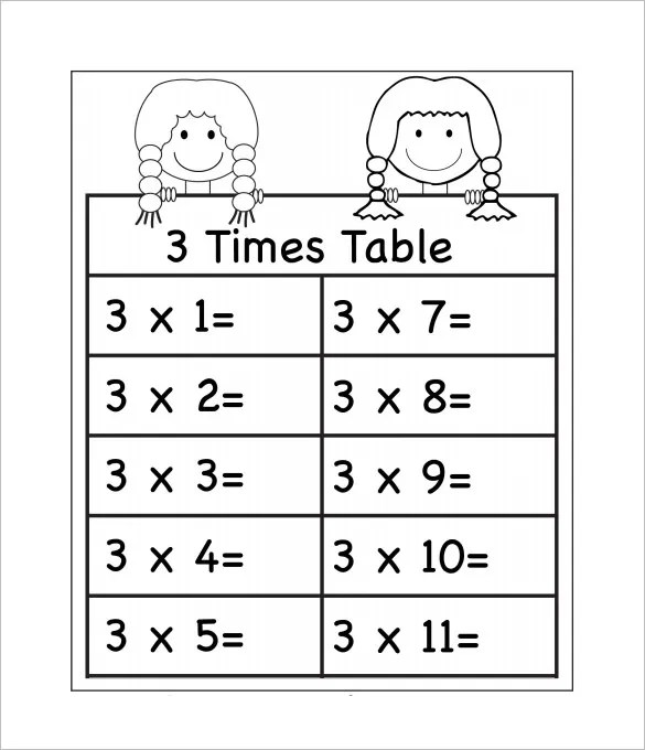 Times Tables Practice Worksheets Free – Free Multiplication Table Worksheets