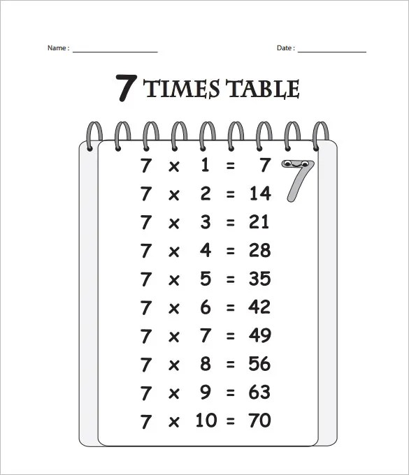 15+ Times Tables Worksheets