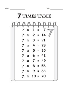 Free math times tables worksheets also  pdf documents download rh template