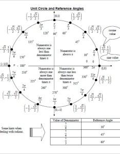 Trig unit circle chart homeschoolingforfree printable unit circle chart reference angles also templates doc pdf free premium rh template maxwellsz