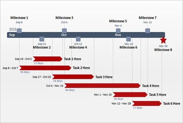 13+ Project Timeline Templates - PPT   Free & Premium Templates