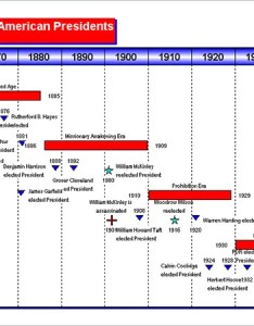 Timeline gantt chart example also template  free word excel pdf format download rh