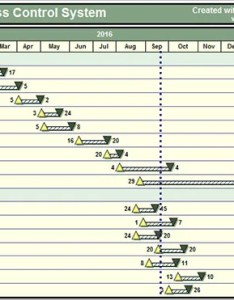 Basic gantt chart example also templates doc pdf excel free  premium rh template