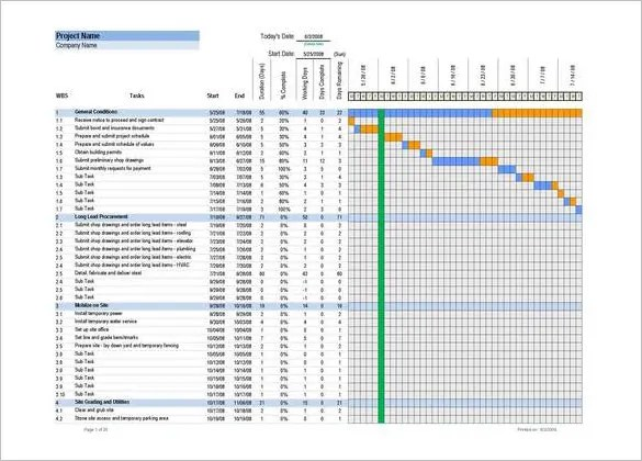 construction project timeline template - April.onthemarch.co