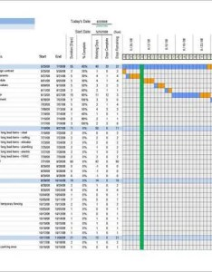 also free excel construction schedule template rh zulabedavasilah