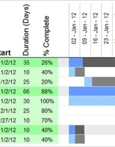 Gantt chart template for excel also templates doc pdf free  premium rh
