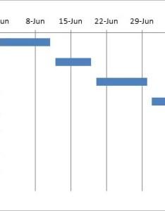 Gantt chart word oyle kalakaari co also zlatanntanacountryinn rh