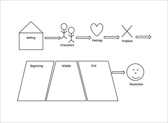 story plot diagram worksheet 3 wire led tail light wiring 8+ map templates - doc, pdf   free & premium