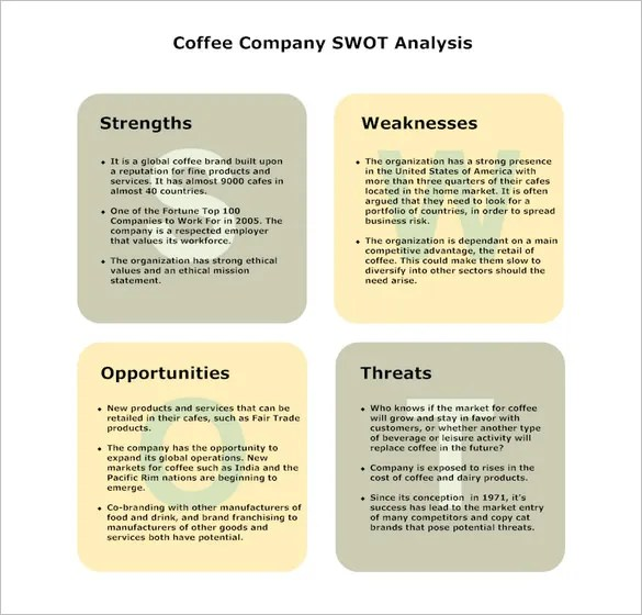 SWOT Analysis Template – 47 Free Word Excel PDF PPT