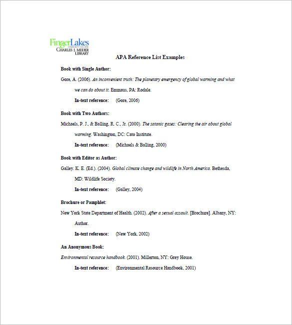 refernce list format