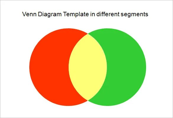 typable venn diagram 2010 ford ranger wiring editable template powerpoint great installation of 20 templates free word pdf doc create
