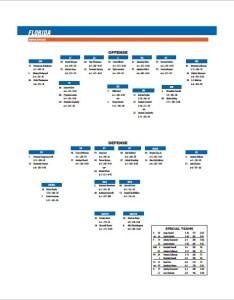 Florida football depth chart free pdf template also templates doc excel  premium rh