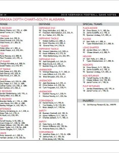 Nebraska football depth chart free pdf template download also templates doc excel  premium rh