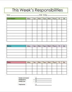 Weeks responsibility chart free pdf downlaod also template  sample example format rh