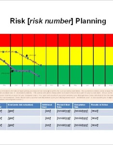 Risk waterfall chart free word template download also doc pdf excel  premium templates rh