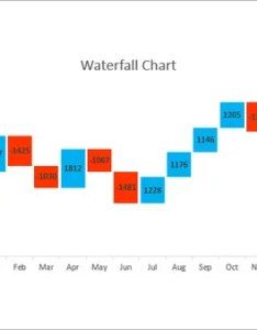 Sample waterfall chart template also doc pdf excel free  premium templates rh