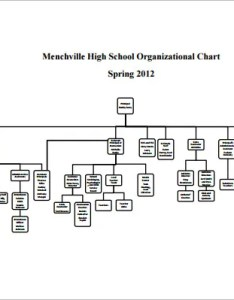 School organizational chart free pdf template also word documents download rh