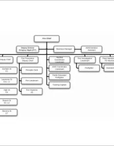 Fire department organizational chart free pdf download also template word documents rh