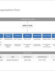 Ge company organizational chart free pdf template also word documents download rh
