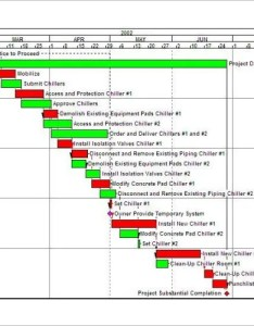 Free construction schedule template also vatozozdevelopment rh