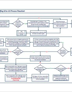 Payroll process flow chart free pdf template also  word excel format rh
