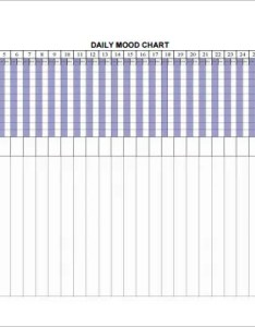 Free daily mood medical chart pdf template also  sample example format download rh