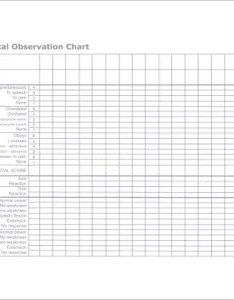 Neurological medical observation chart free pdf also template  sample example format download rh