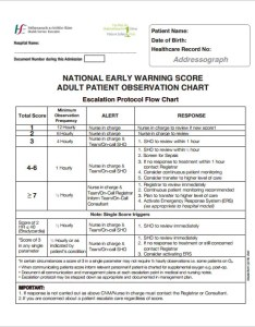Medical patient observation chart example pdf template also  free sample format download rh