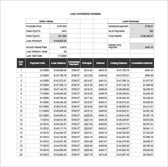 prepayment schedule template