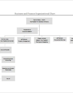 Business and finance organizational chart free word template also  sample example format rh
