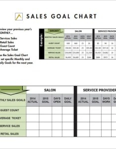 Sales goal chart free pdf template download also  sample example format rh