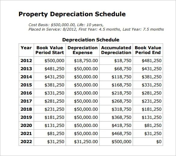 depreciation spreadsheet