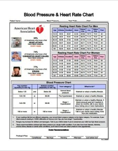 Blood pressure heart rate chart free pdf template also template excel word documents rh